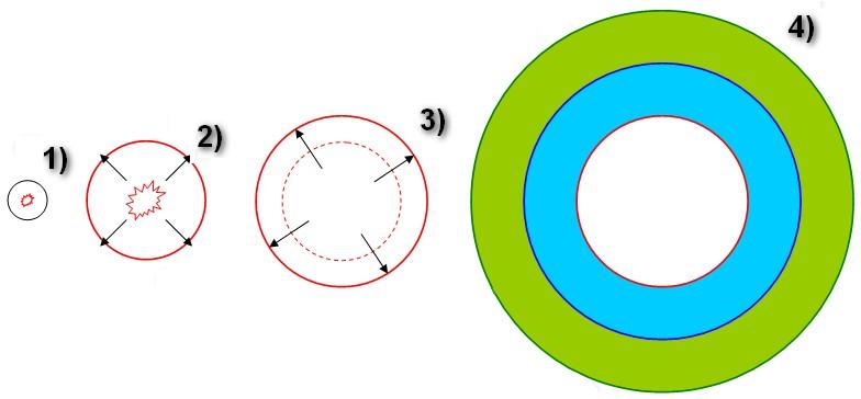 http://ex007.com/img/911/911nuke.fizika.jpg